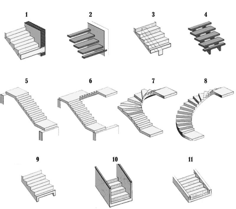 Helytakar kos l pcs k f b l extr m fa for Clases de escaleras